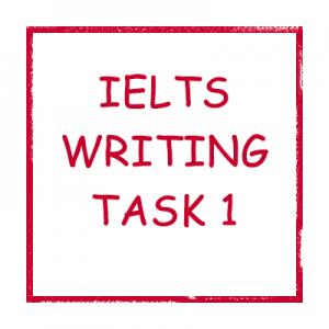 رایتینگ Task1